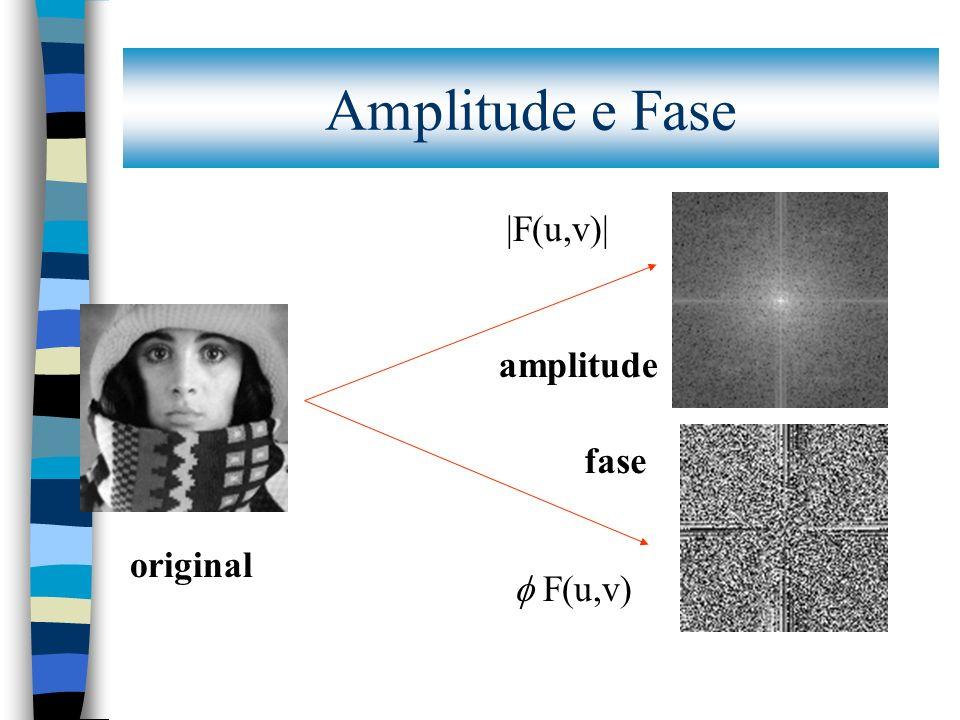 Amplitude e Fase original amplitude fase |F(u,v)| F(u,v)