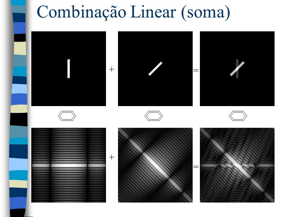 Combinação Linear (soma) + + = =