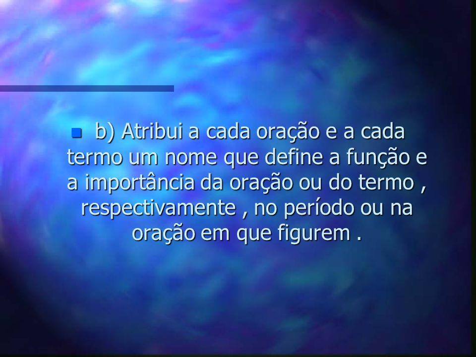 Análise Sintática dos Termos da Oração n A.
