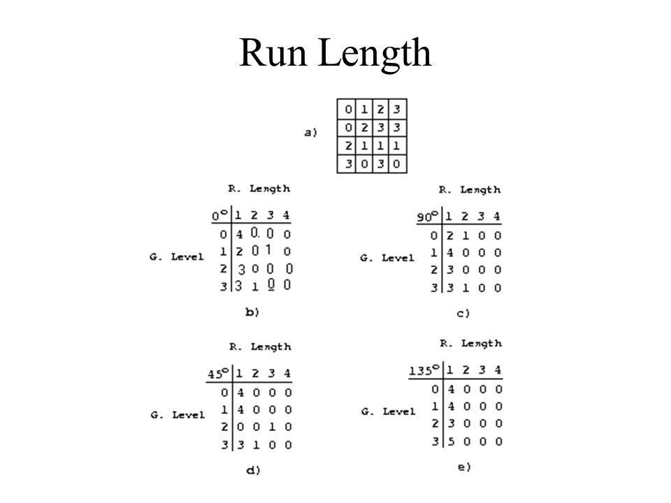 Run Length (2) Abordagem semelhante às matrizes de co- ocorrências Produz medidas baseado no nro de seqüências de tons de cinza p/um certo comprimento