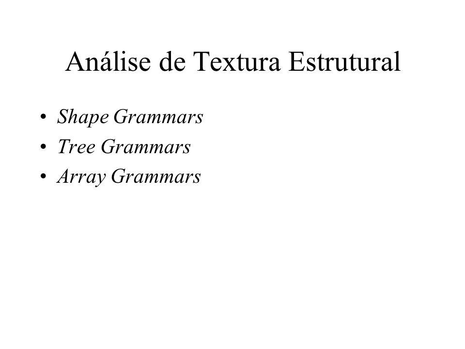 Análise de Textura Estrutural Textura caracterizada por primitivas e conjunto de regras p/ localização e relações espaciais. Menos aplicáveis que os m