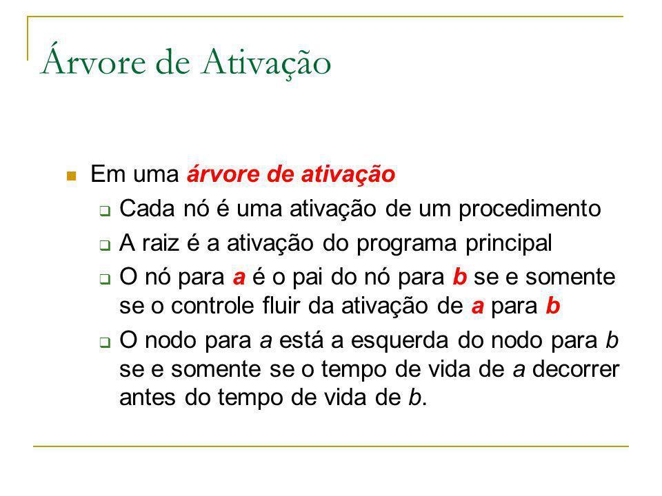 Árvore de Ativação Em uma árvore de ativação Cada nó é uma ativação de um procedimento A raiz é a ativação do programa principal O nó para a é o pai d