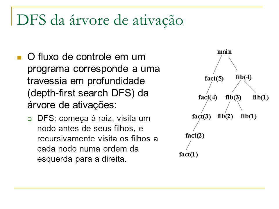 DFS da árvore de ativação O fluxo de controle em um programa corresponde a uma travessia em profundidade (depth-first search DFS) da árvore de ativaçõ