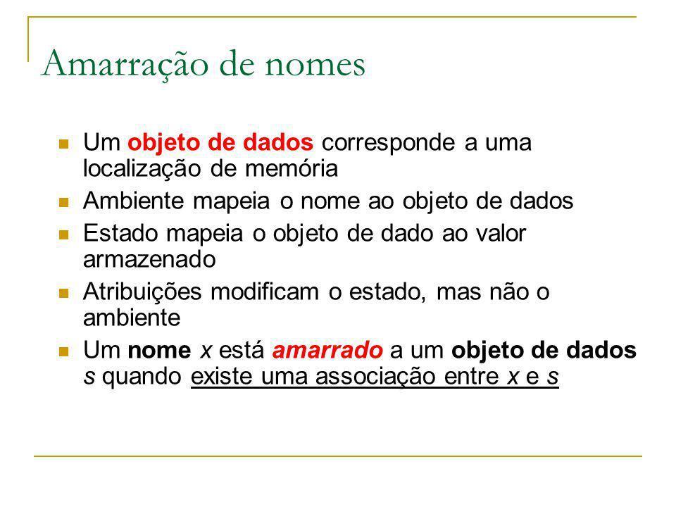 Amarração de nomes Um objeto de dados corresponde a uma localização de memória Ambiente mapeia o nome ao objeto de dados Estado mapeia o objeto de dad