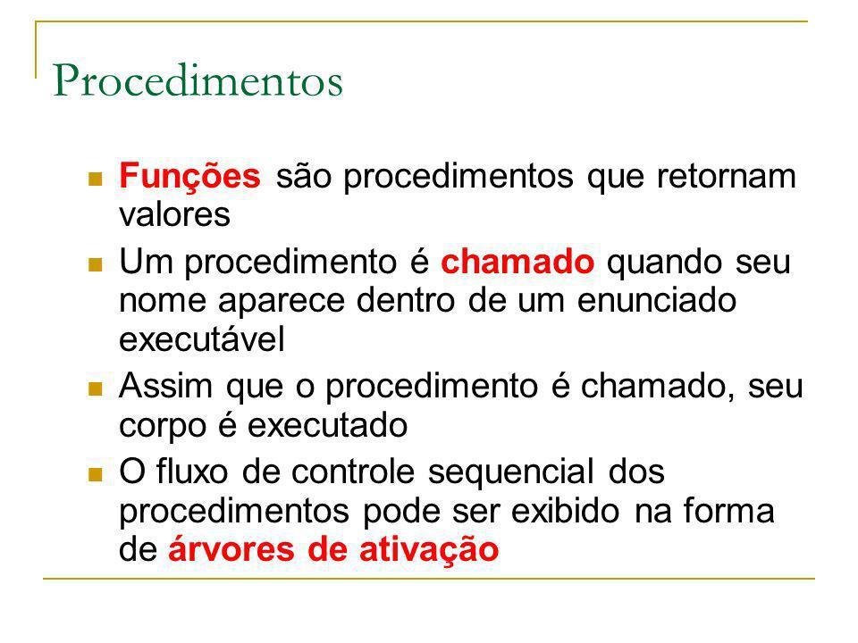 Procedimentos Funções são procedimentos que retornam valores Um procedimento é chamado quando seu nome aparece dentro de um enunciado executável Assim