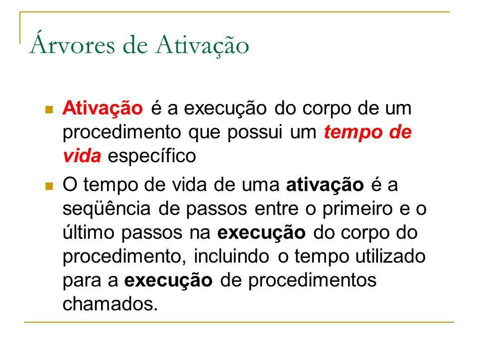 Árvores de Ativação Ativação é a execução do corpo de um procedimento que possui um tempo de vida específico O tempo de vida de uma ativação é a seqüê