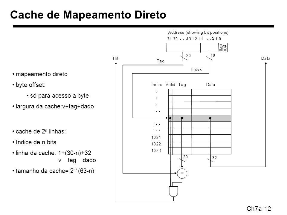Ch7a-12 Cache de Mapeamento Direto mapeamento direto byte offset: só para acesso a byte largura da cache:v+tag+dado cache de 2 n linhas: índice de n bits linha da cache: 1+(30-n)+32 v tag dado tamanho da cache= 2 n *(63-n)