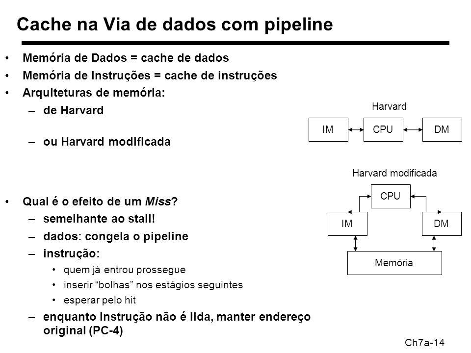 Ch7a-14 Cache na Via de dados com pipeline Memória de Dados = cache de dados Memória de Instruções = cache de instruções Arquiteturas de memória: –de Harvard –ou Harvard modificada Qual é o efeito de um Miss.