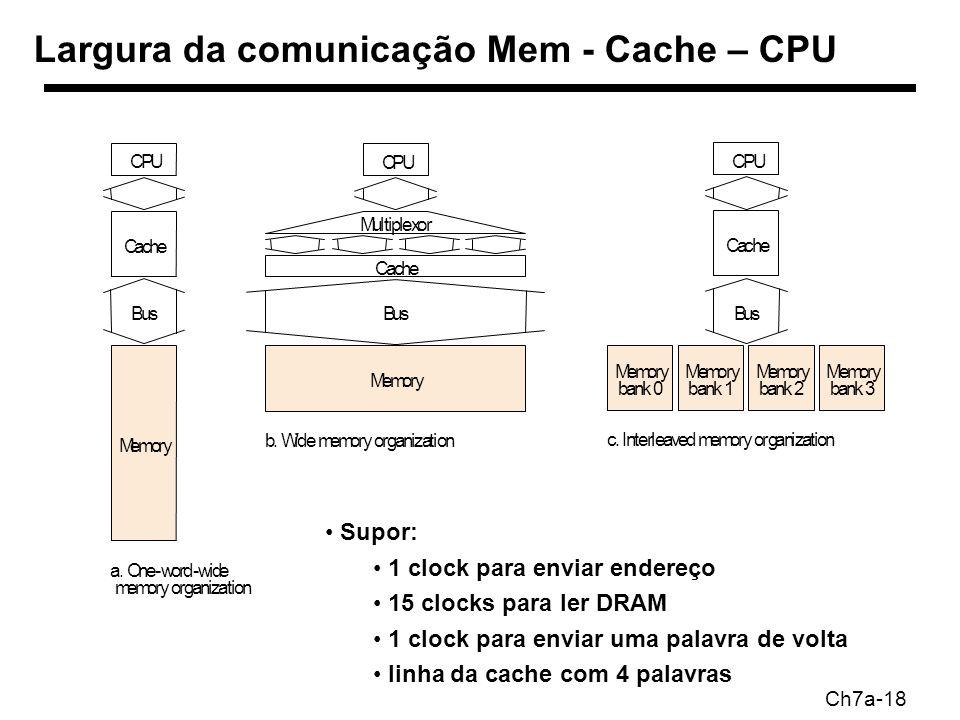 Ch7a-18 Largura da comunicação Mem - Cache – CPU de zati CPU Cache Bus Memory a.