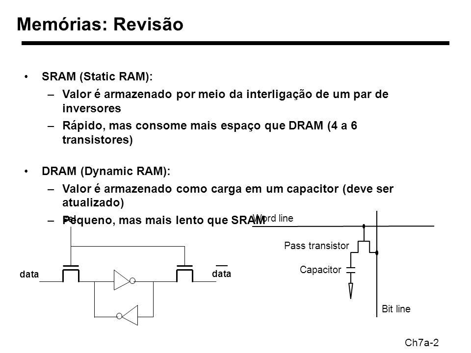 Ch7a-2 SRAM (Static RAM): –Valor é armazenado por meio da interligação de um par de inversores –Rápido, mas consome mais espaço que DRAM (4 a 6 transistores) DRAM (Dynamic RAM): –Valor é armazenado como carga em um capacitor (deve ser atualizado) –Pequeno, mas mais lento que SRAM Memórias: Revisão data sel Capacitor Pass transistor Word line Bit line