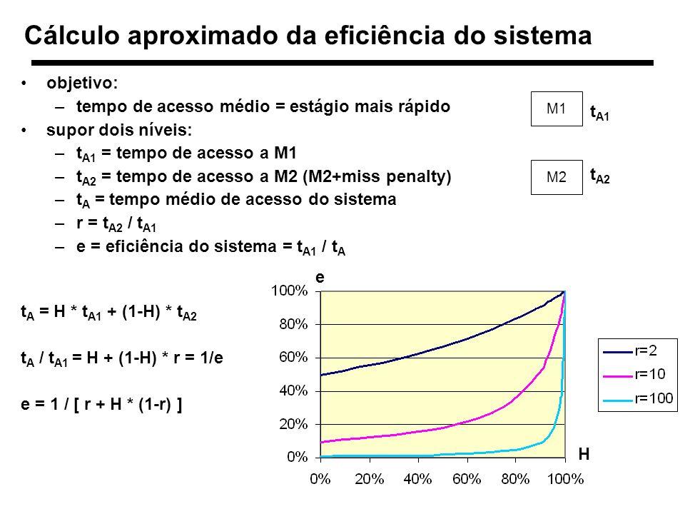 Ch7a-20 Cálculo aproximado da eficiência do sistema objetivo: –tempo de acesso médio = estágio mais rápido supor dois níveis: –t A1 = tempo de acesso a M1 –t A2 = tempo de acesso a M2 (M2+miss penalty) –t A = tempo médio de acesso do sistema –r = t A2 / t A1 –e = eficiência do sistema = t A1 / t A t A = H * t A1 + (1-H) * t A2 t A / t A1 = H + (1-H) * r = 1/e e = 1 / [ r + H * (1-r) ] M1 M2 t A1 t A2 e H