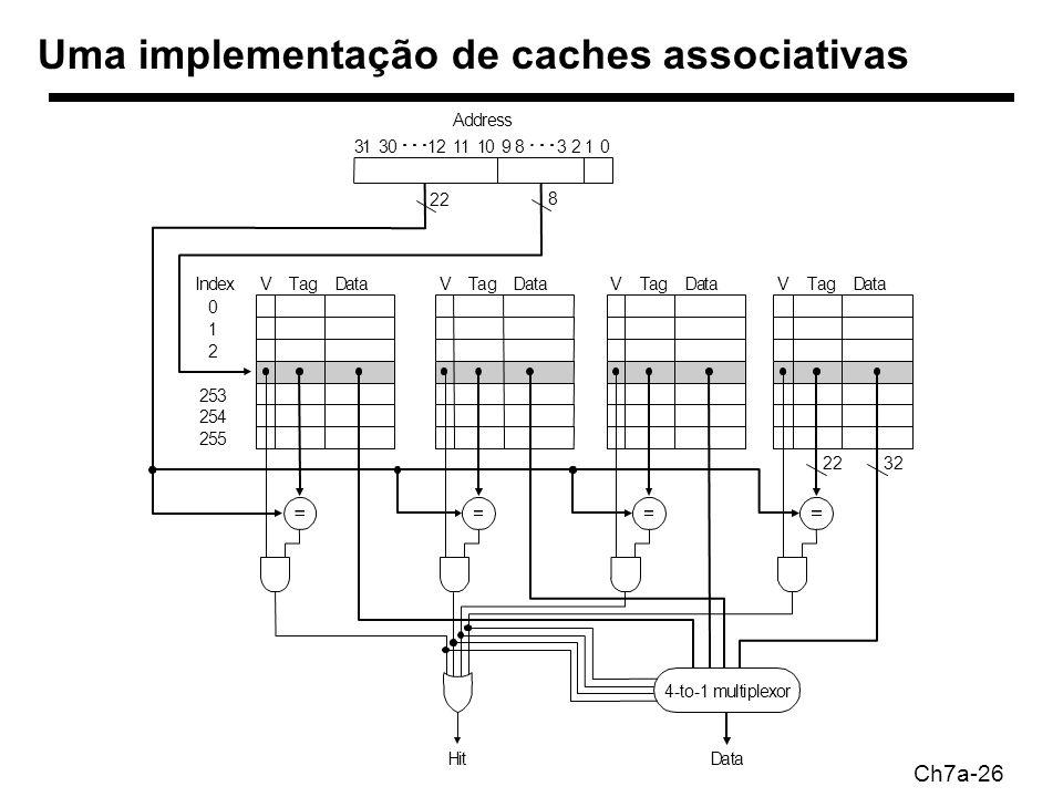 Ch7a-26 Uma implementação de caches associativas Address 22 8 VTagIndex 0 1 2 253 254 255 DataVTagDataVTagDataVTagData 3222 4-to-1 multiplexor HitData