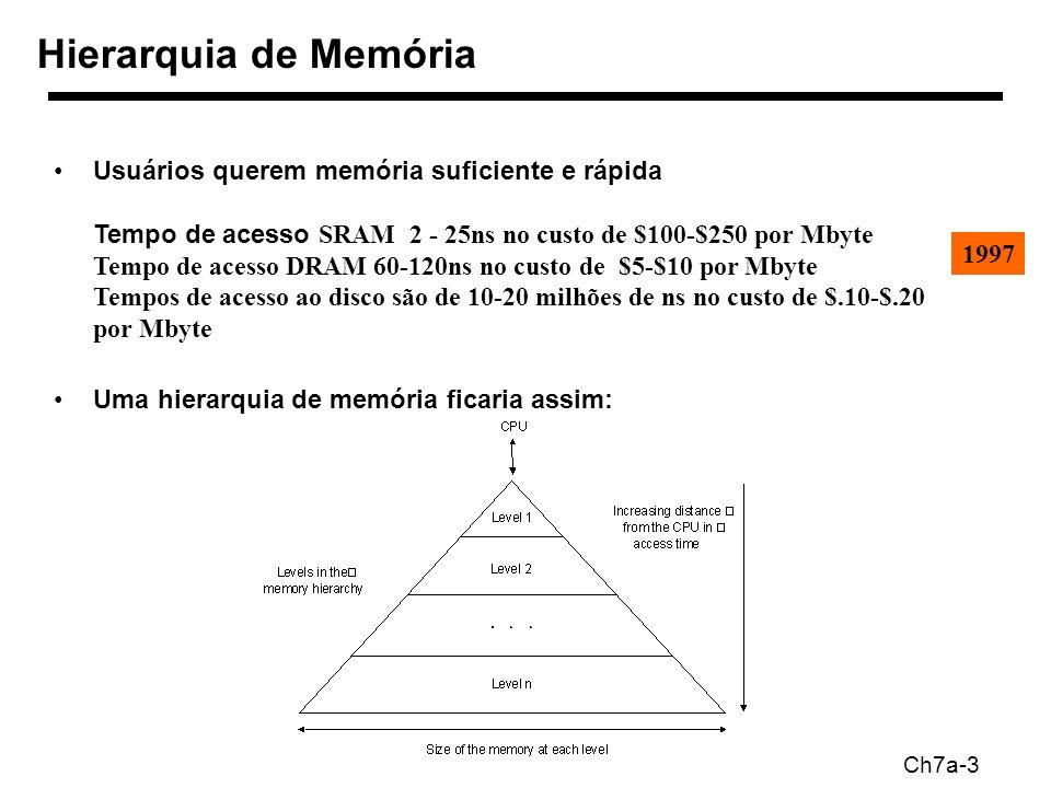 Ch7a-4 Custo (c i $/bit) maior menor Hierarquia de Memória CPU Memória Velocidade rápida lenta Tamanho (Si) menor maior b1b1 b2b2 b3b3