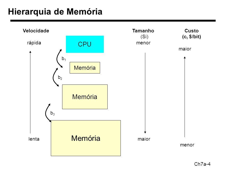 Ch7a-15 O esquema de caches no Processador DECStation 3100