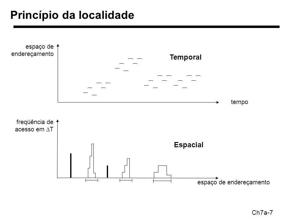 Ch7a-7 Princípio da localidade espaço de endereçamento tempo freqüência de acesso em T espaço de endereçamento Temporal Espacial
