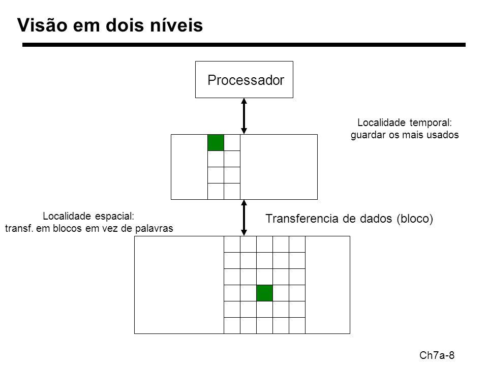 Ch7a-19 Cálculo da miss penalty vs largura comunicação Uma palavra de largura na memória: –1 + 4*15 + 4*1 = 65 ciclos (miss penalty) –Bytes / ciclo para um miss: 4 * 4 / 65 = 0,25 B/ck Duas palavras de largura na memória: –1 + 2*15 + 2*1 = 33 ciclos –Bytes / ciclo para um miss: 4 * 4 / 33 = 0,48 B/ck Quatro palavras de largura na memória: –1 + 1*15 + 1*1 = 17 ciclos –Bytes / ciclo para um miss: 4 * 4 / 17 = 0,94 B/ck –Custo: multiplexador de 128 bits de largura e atraso Tudo com uma palavra de largura mas 4 bancos de memória interleaved (intercalada) –Tempo de leitura das memórias é paralelizado (ou superpostos) Mais comum:endereço bits mais significativos –1 + 1*15 + 4*1 = 20 ciclos –Bytes / ciclo para um miss: 4 * 4 / 20 = 0,8 B/ck –funciona bem também em escrita (4 escritas simultâneas): indicado para caches com write through