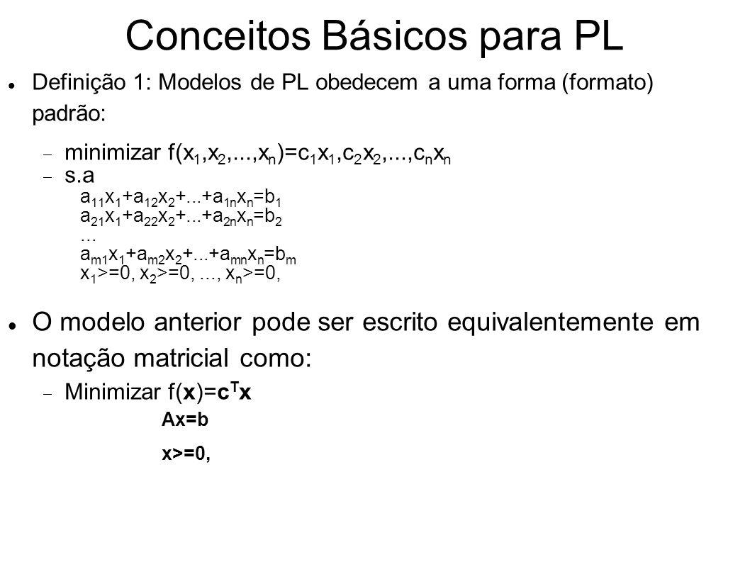Conceitos Básicos para PL Definição 1: Modelos de PL obedecem a uma forma (formato) padrão: minimizar f(x 1,x 2,...,x n )=c 1 x 1,c 2 x 2,...,c n x n