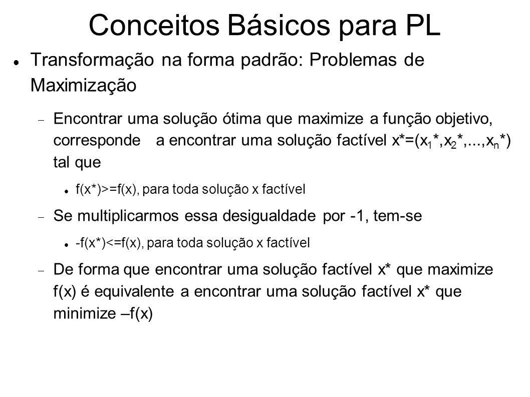 Conceitos Básicos para PL Transformação na forma padrão: Problemas de Maximização Encontrar uma solução ótima que maximize a função objetivo, correspo