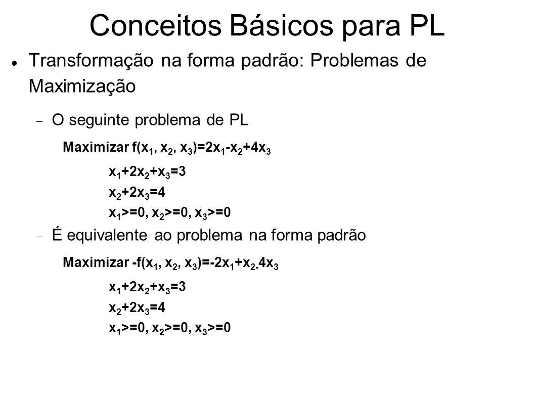Conceitos Básicos para PL Transformação na forma padrão: Problemas de Maximização O seguinte problema de PL Maximizar f(x 1, x 2, x 3 )=2x 1 -x 2 +4x