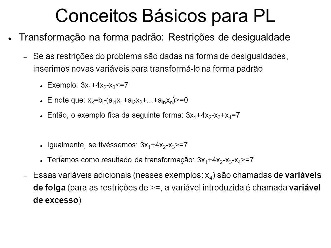 Conceitos Básicos para PL Transformação na forma padrão: Restrições de desigualdade Se as restrições do problema são dadas na forma de desigualdades,