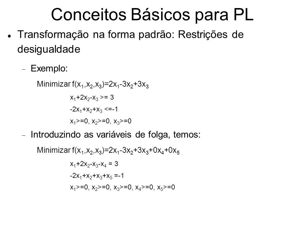 Conceitos Básicos para PL Transformação na forma padrão: Restrições de desigualdade Exemplo: Minimizar f(x 1,x 2,x 3 )=2x 1 -3x 2 +3x 3 x 1 +2x 2 -x 3