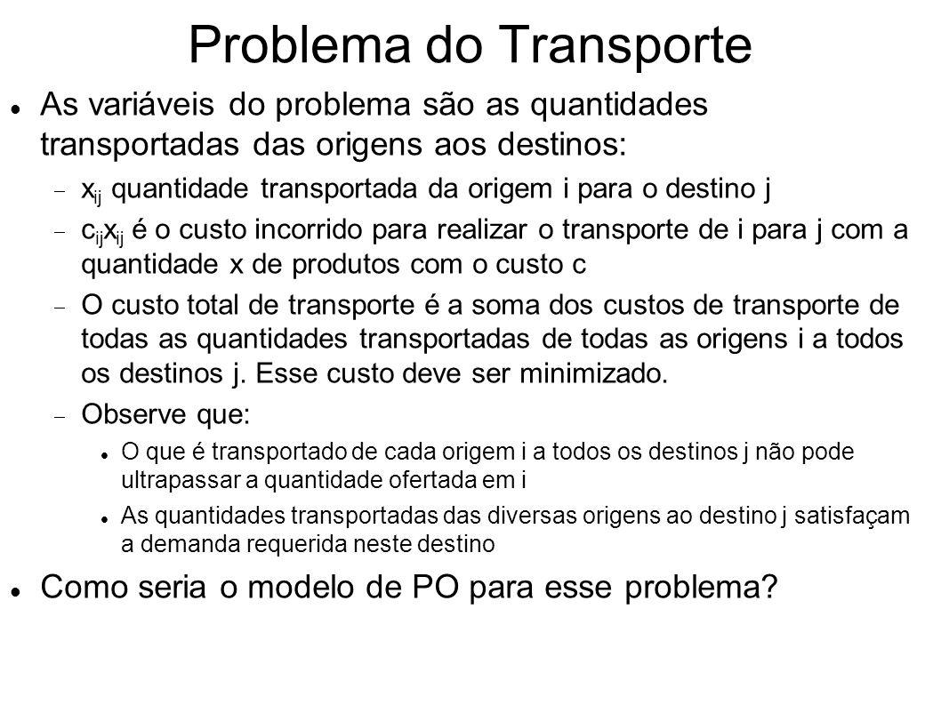 Problema do Transporte As variáveis do problema são as quantidades transportadas das origens aos destinos: x ij quantidade transportada da origem i pa
