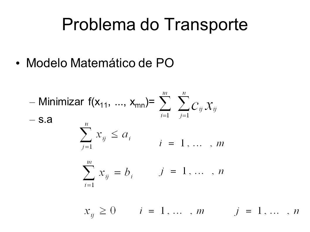 Problema do Transporte Modelo Matemático de PO – Minimizar f(x 11,..., x mn )= – s.a