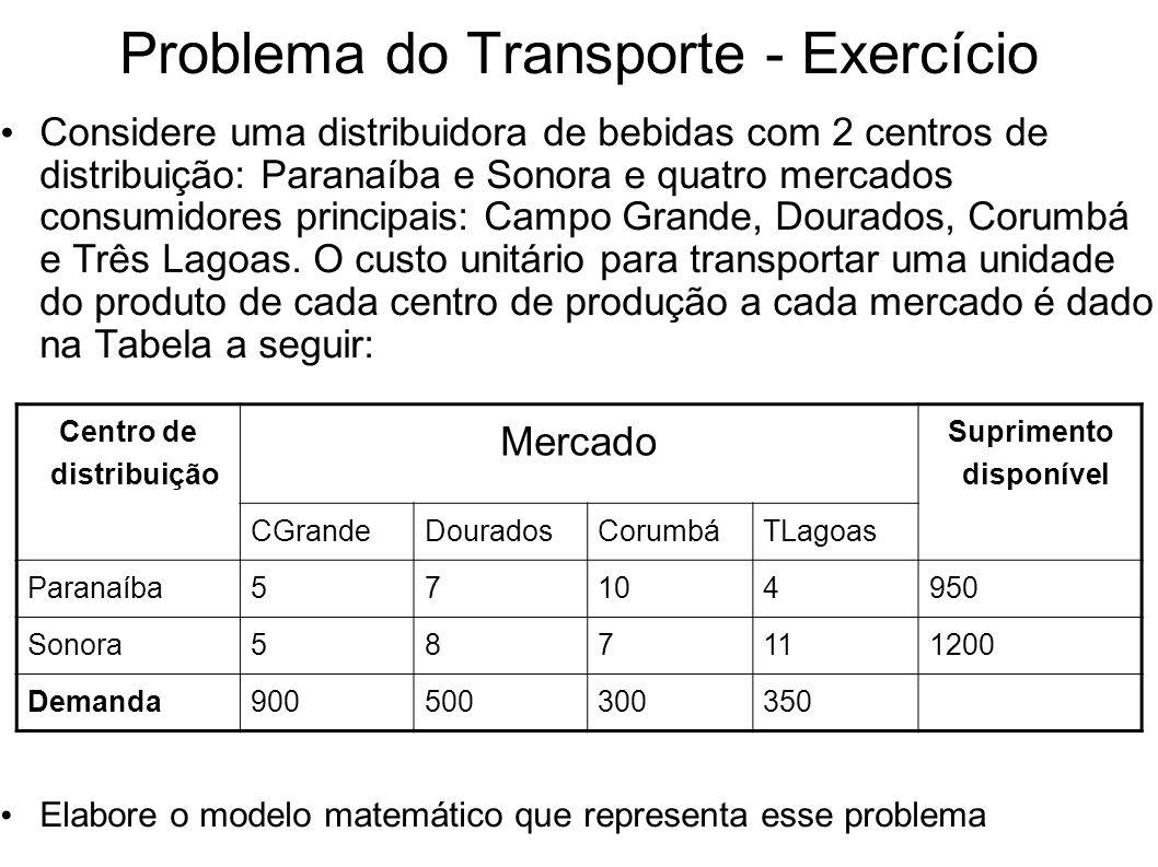 Problema do Transporte - Exercício Considere uma distribuidora de bebidas com 2 centros de distribuição: Paranaíba e Sonora e quatro mercados consumid