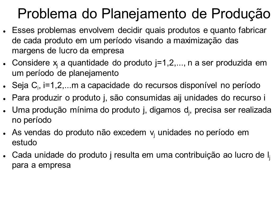 Problema do Planejamento de Produção Esses problemas envolvem decidir quais produtos e quanto fabricar de cada produto em um período visando a maximiz