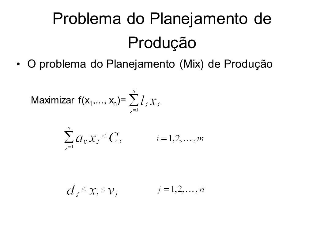 Problema do Planejamento de Produção O problema do Planejamento (Mix) de Produção Maximizar f(x 1,..., x n )=