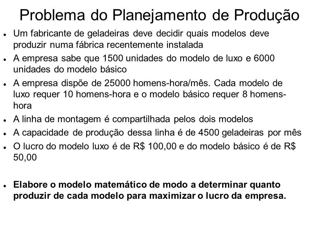 Problema do Planejamento de Produção Um fabricante de geladeiras deve decidir quais modelos deve produzir numa fábrica recentemente instalada A empres