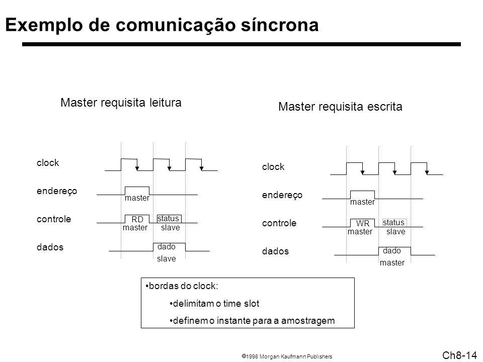 1998 Morgan Kaufmann Publishers Ch8-14 Exemplo de comunicação síncrona clock endereço dados controle master RD slave status slave dado Master requisit