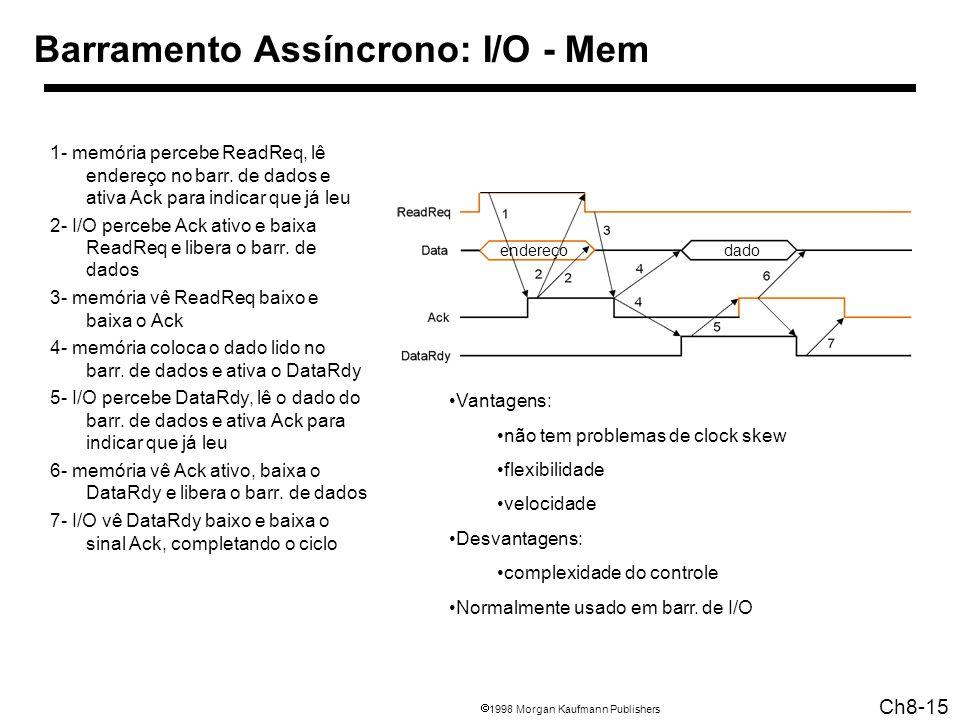 1998 Morgan Kaufmann Publishers Ch8-15 Barramento Assíncrono: I/O - Mem 1- memória percebe ReadReq, lê endereço no barr. de dados e ativa Ack para ind