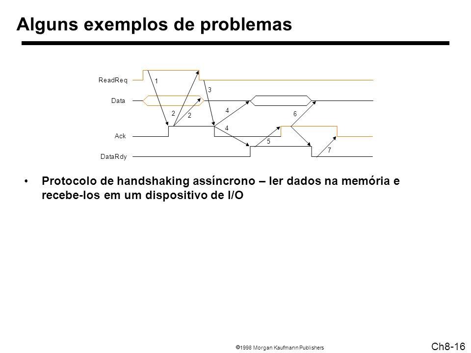 1998 Morgan Kaufmann Publishers Ch8-16 Alguns exemplos de problemas Protocolo de handshaking assíncrono – ler dados na memória e recebe-los em um dispositivo de I/O DataRdy Ack Data ReadReq 1 3 4 5 7 6 4 2 2