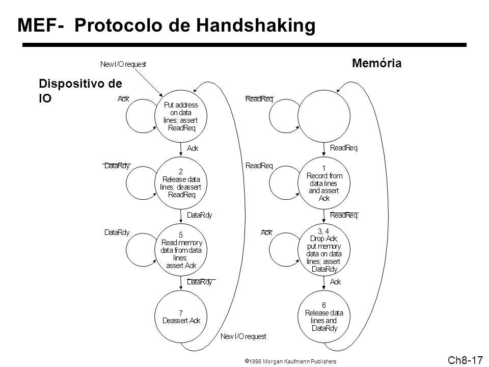 1998 Morgan Kaufmann Publishers Ch8-17 MEF- Protocolo de Handshaking Dispositivo de IO Memória