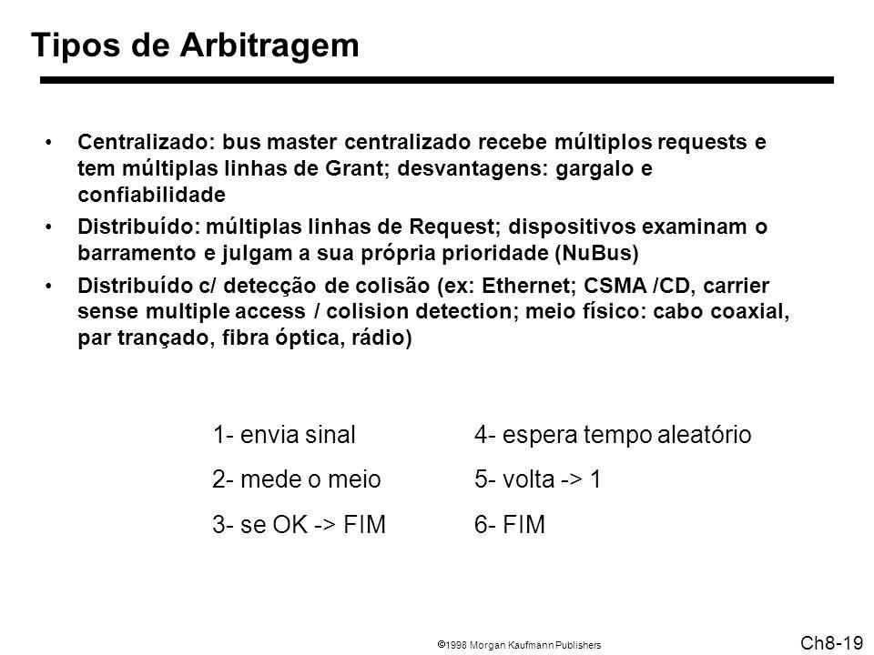 1998 Morgan Kaufmann Publishers Ch8-19 1- envia sinal 2- mede o meio 3- se OK -> FIM 4- espera tempo aleatório 5- volta -> 1 6- FIM Tipos de Arbitragem Centralizado: bus master centralizado recebe múltiplos requests e tem múltiplas linhas de Grant; desvantagens: gargalo e confiabilidade Distribuído: múltiplas linhas de Request; dispositivos examinam o barramento e julgam a sua própria prioridade (NuBus) Distribuído c/ detecção de colisão (ex: Ethernet; CSMA /CD, carrier sense multiple access / colision detection; meio físico: cabo coaxial, par trançado, fibra óptica, rádio)