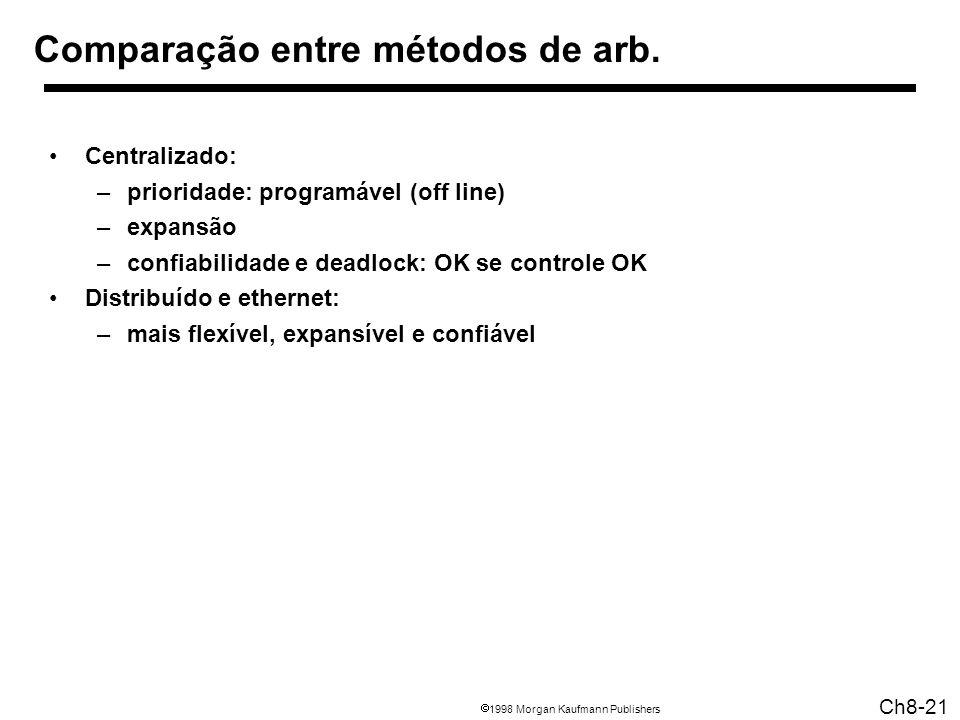 1998 Morgan Kaufmann Publishers Ch8-21 Comparação entre métodos de arb. Centralizado: –prioridade: programável (off line) –expansão –confiabilidade e