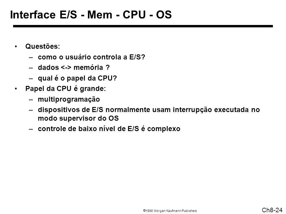 1998 Morgan Kaufmann Publishers Ch8-24 Interface E/S - Mem - CPU - OS Questões: –como o usuário controla a E/S? –dados memória ? –qual é o papel da CP