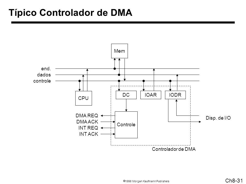 1998 Morgan Kaufmann Publishers Ch8-31 DCIODRIOAR Controle DMA REQ DMA ACK INT ACK INT REQ end. dados controle CPU Mem Controlador de DMA Disp. de I/O