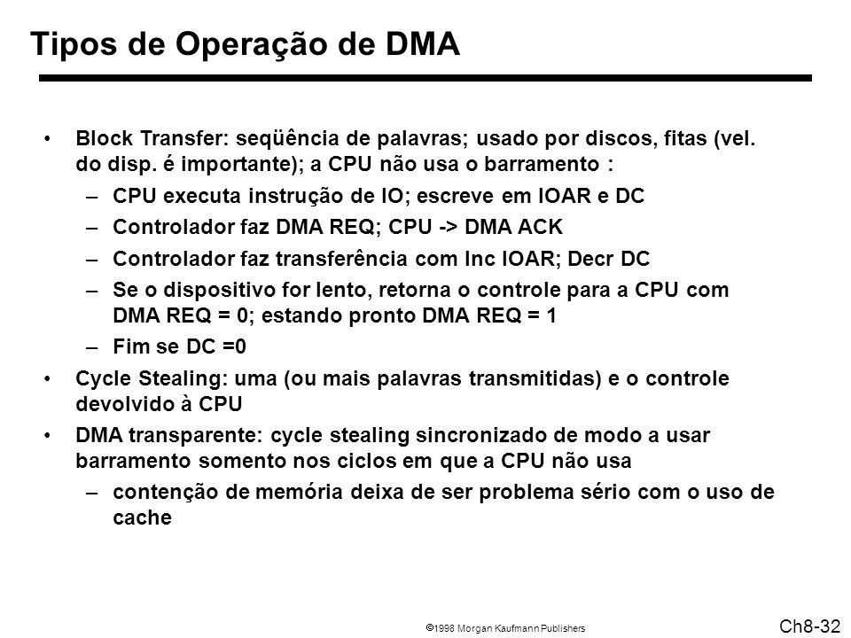 1998 Morgan Kaufmann Publishers Ch8-32 Tipos de Operação de DMA Block Transfer: seqüência de palavras; usado por discos, fitas (vel.