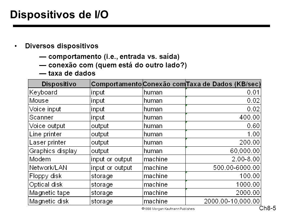 1998 Morgan Kaufmann Publishers Ch8-6 Exemplo I/O : Drives de disco Para acessar dados: seek: posição da cabeça sobre a trilha correta (8 to 20 ms.