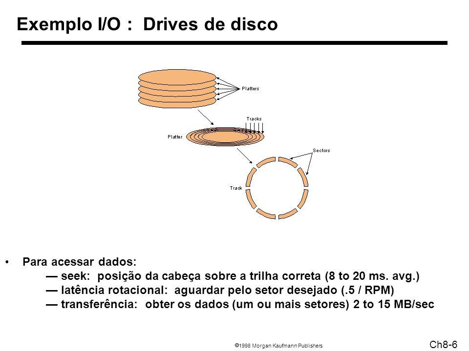 1998 Morgan Kaufmann Publishers Ch8-7 Exemplo I/O : Drives de disco setor = 512 bytes; 5400 rpm; tempo médio de procura = 12 ms taxa de transferência = 5 MB/sec; overhead controlador= 2ms Qual é o tempo médio para ler ou escrever em um setor.