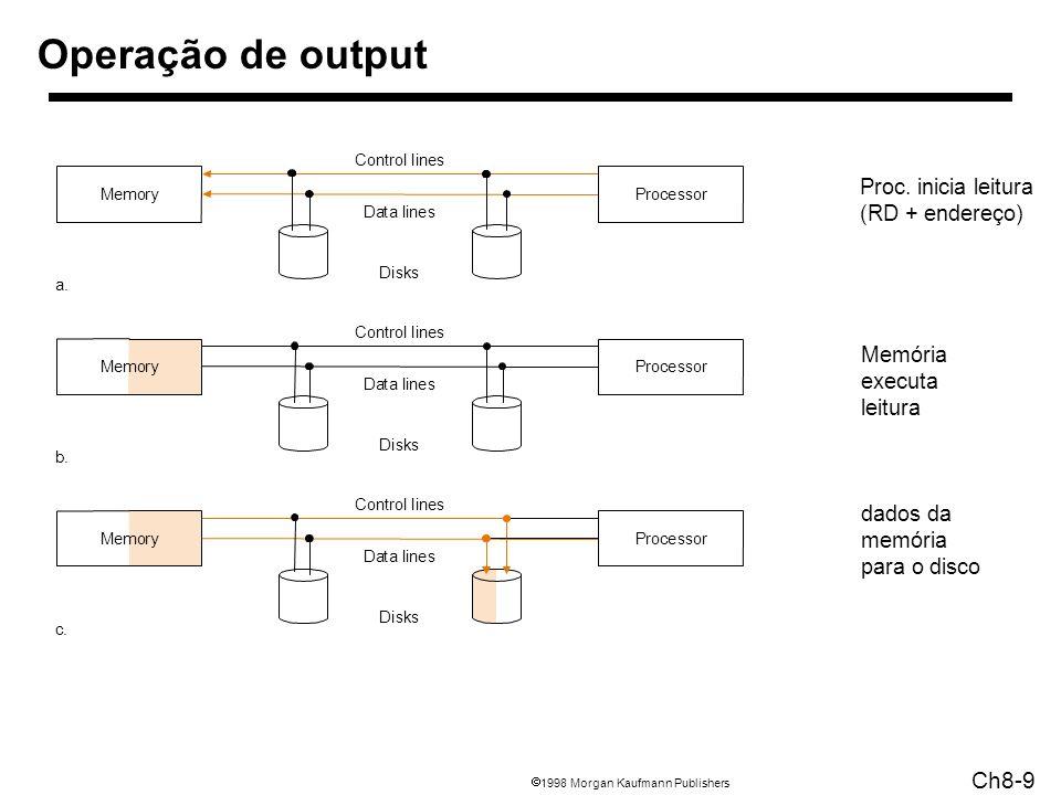 1998 Morgan Kaufmann Publishers Ch8-30 DMA: dispositivo memória Usando polling ou interrupção a CPU é envolvida diretamente na transferência –interrupção pode ser OK para pequenos blocos; CPU se ocupa de outra coisa enquanto o dispositivo está trabalhando mas a escrita/leitura envolve diretamente a CPU Solução: DMA (Direct Memory Access) –não há polling e a CPU não participa da transferência –Passos: 1- CPU informa: identidade do dispositivo, qual é a operação, endereço inicial da memória, Nº de bytes da transferência 2- Controlador de DMA inicia a operação.