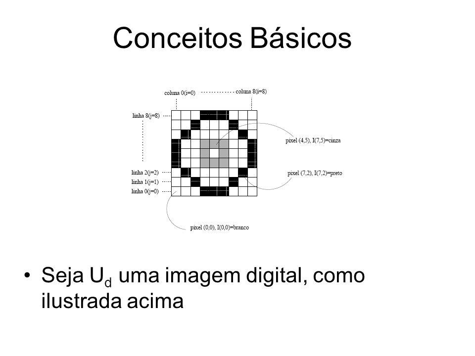 Conceitos Básicos Seja U d uma imagem digital, como ilustrada acima