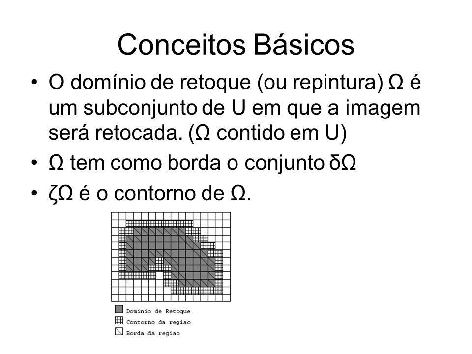 Conceitos Básicos O domínio de retoque (ou repintura) Ω é um subconjunto de U em que a imagem será retocada.