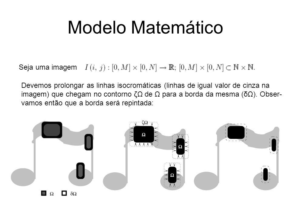 Modelo Matemático Seja uma imagem Devemos prolongar as linhas isocromáticas (linhas de igual valor de cinza na imagem) que chegam no contorno ζΩ de Ω para a borda da mesma (δΩ).