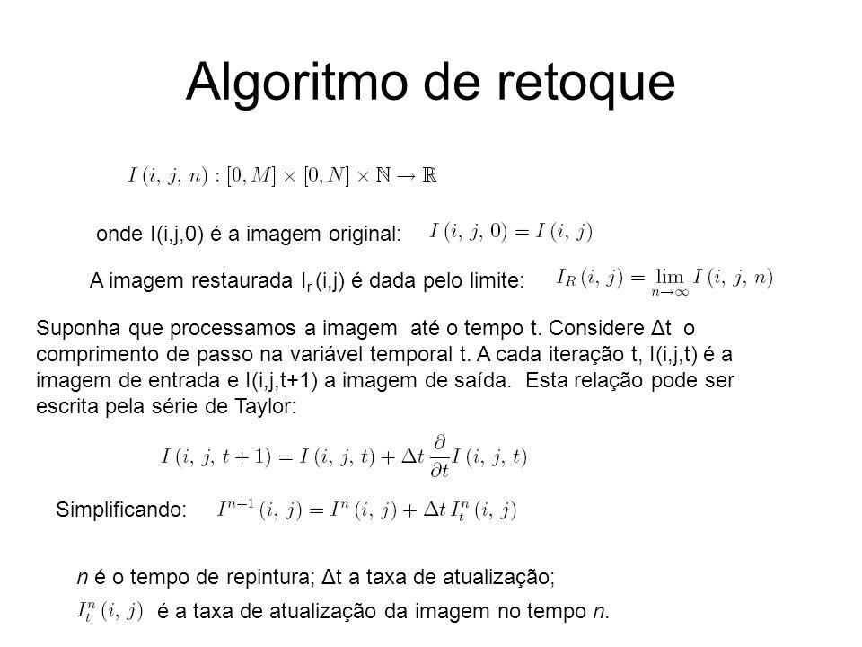 Algoritmo de retoque onde I(i,j,0) é a imagem original: A imagem restaurada I r (i,j) é dada pelo limite: Suponha que processamos a imagem até o tempo t.