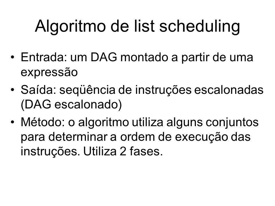 Algoritmo de list scheduling Método: fase 1 –Atravessar o DAG das folhas para a raíz, com DAG invertido, computando: Latência(n) (Etime(n)), se n é uma folha Delay(n)= atraso máximo (soma da latência de n + atrasos máximos dos demais nós do caminho crítico) para uma das raízes, caso n não é uma folha
