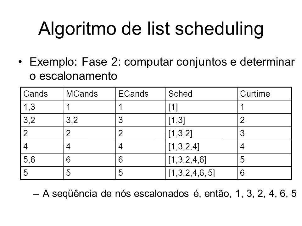 Algoritmo de list scheduling Exemplo: Fase 2: computar conjuntos e determinar o escalonamento –A seqüência de nós escalonados é, então, 1, 3, 2, 4, 6,