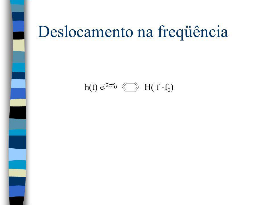 Deslocamento na freqüência h(t) e j2 f 0 H( f -f 0 )